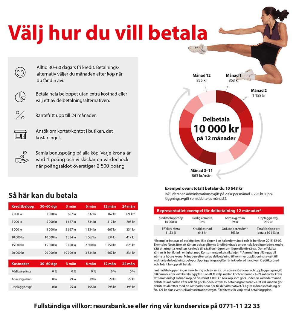 Budo & Fitness Kortet - Resurs bank